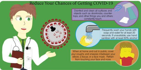 Reduce your chances of getting COVID