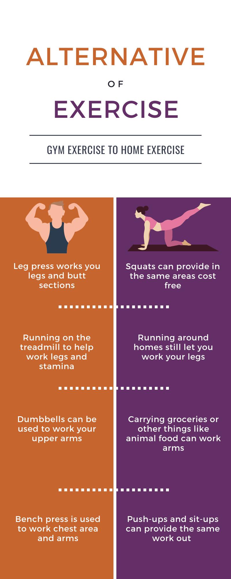 Alternative Exercises